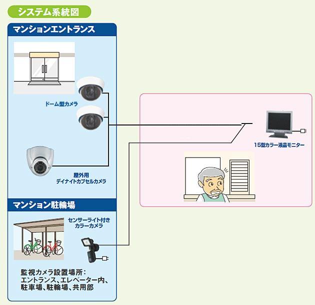 この画像には alt 属性が指定されておらず、ファイル名は jirei-mansion1-3.jpg です